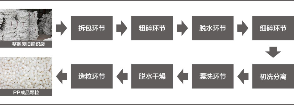 7pp编织袋.png